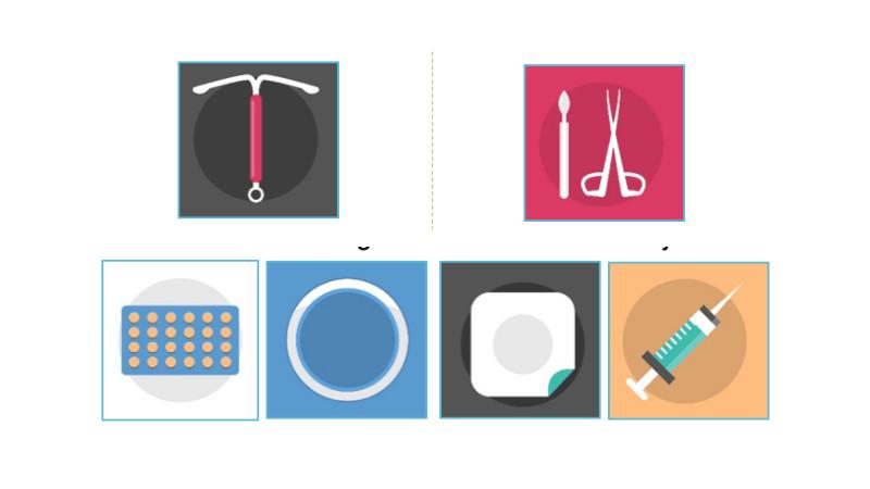 anticonceptivos guadalajara